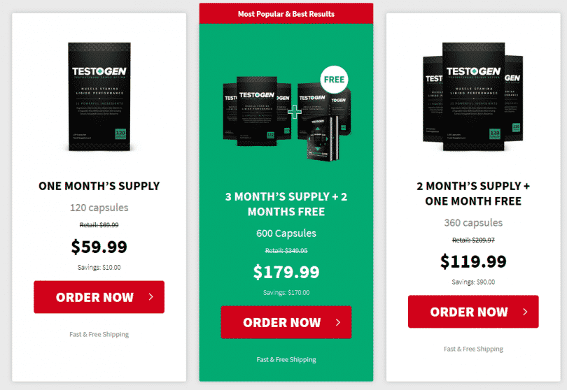 Testogen Review 2019 - Is It Worth Your Money? 1